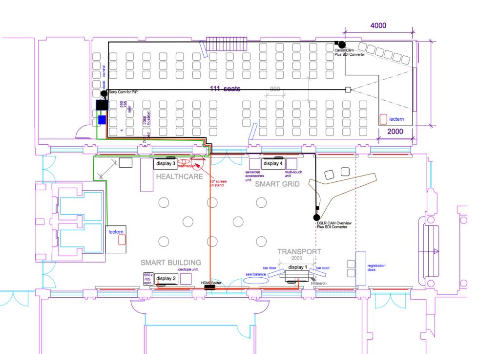 European Science Building – Event floor-plan